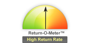 High Returns